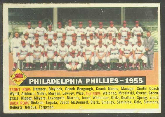 1956 Topps #.72 Phillies TEAM card - Dated variation [#a] Baseball cards value