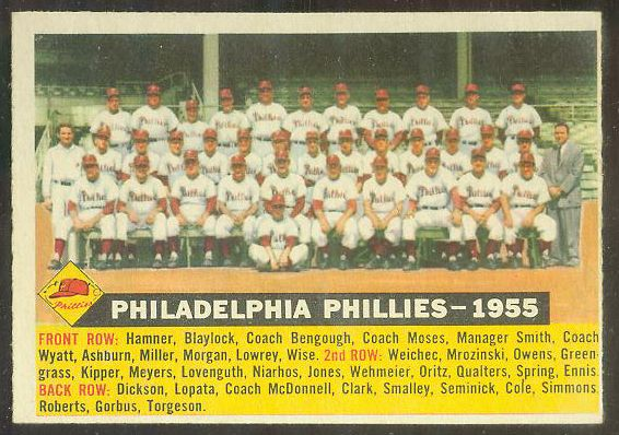 1956 Topps #.72 Phillies TEAM card - Dated variation [#c] Baseball cards value