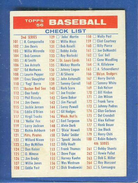 1956 Topps  #2/4 CHECKLIST [#b] Baseball cards value