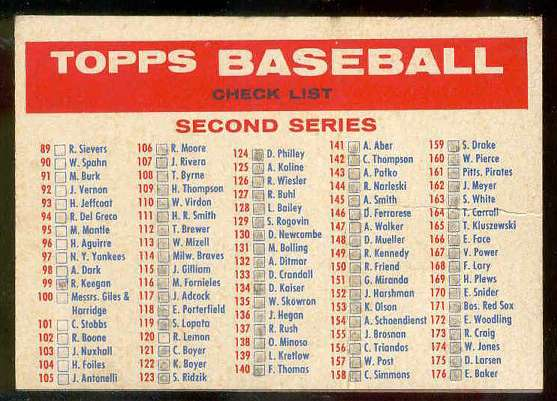 1957 Topps  #1/2 Checklist (1e - Big Blony back) Baseball cards value