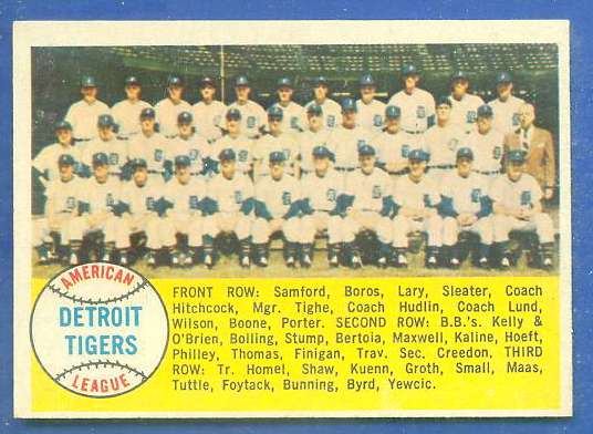 1958 Topps #397B Tigers TEAM card [#a] (SCARCE Numerical checklist) Baseball cards value