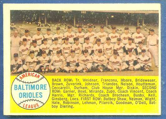 1958 Topps #408B Orioles TEAM card (SCARCE Numerical checklist) Baseball cards value