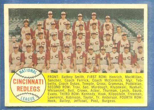 1958 Topps #428B Reds TEAM card (SCARCE Numerical checklist) Baseball cards value