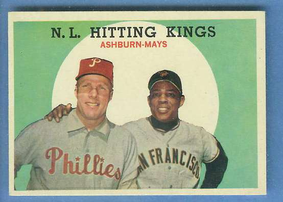 1959 Topps #317 'NL Hitting Kings' [#a] (Willie Mays/Richie Ashburn) Baseball cards value