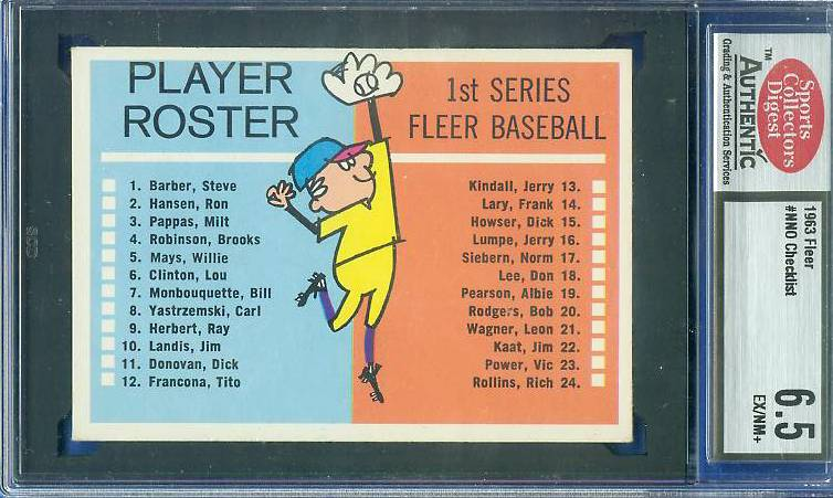 1963 Fleer  #NNO Checklist SHORT PRINT Baseball cards value