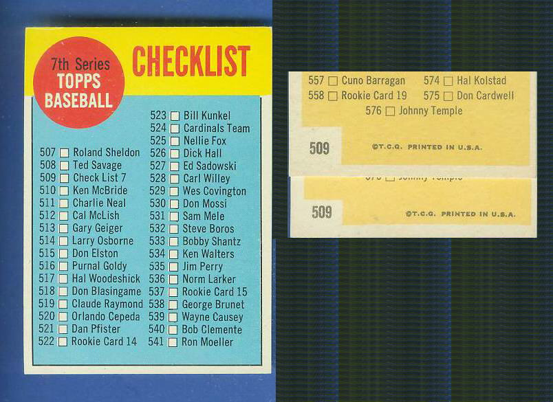 1963 Topps #509A Checklist - 7th Series [#b] 'Copyright centered' variation Baseball cards value