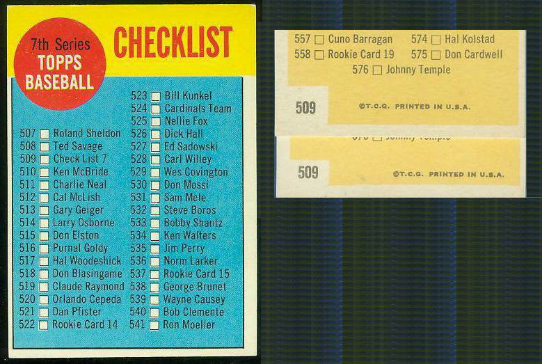 1963 Topps #509A Checklist - 7th Series [#c] 'Copyright centered' variation Baseball cards value