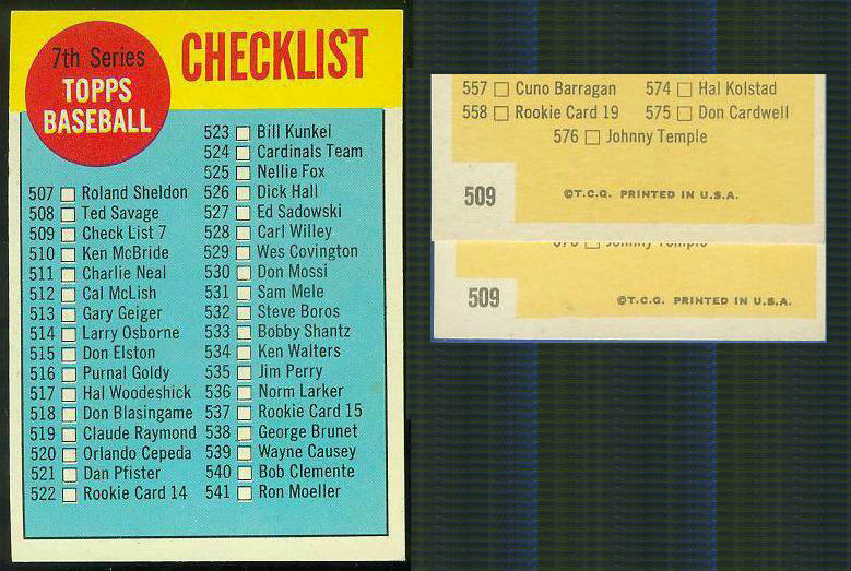 1963 Topps #509B Checklist - 7th Series [#d] 'Copyright to right' variation Baseball cards value