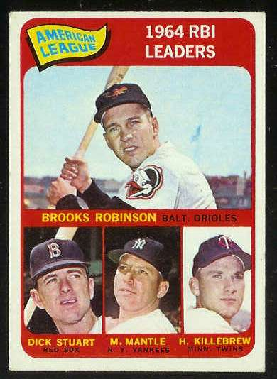 1965 Topps #..5 A.L. RBI Leaders [#a] (Mickey Mantle,Brooks Robinson) Baseball cards value