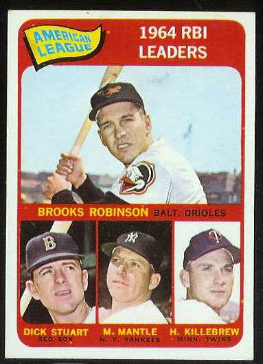 1965 Topps #..5 A.L. RBI Leaders [#c] (Mickey Mantle,Brooks Robinson) Baseball cards value