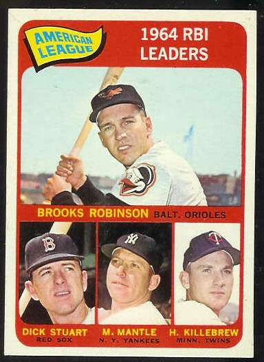 1965 Topps #..5 A.L. RBI Leaders [#d] (Mickey Mantle,Brooks Robinson) Baseball cards value