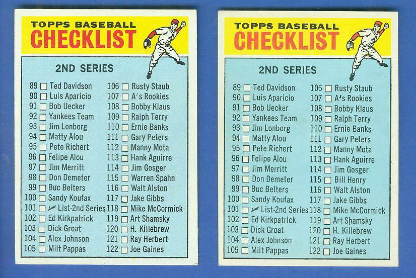 1966 Topps #101a Checklist #2 ERROR variation [#a] (#115 Warren Spahn) Baseball cards value