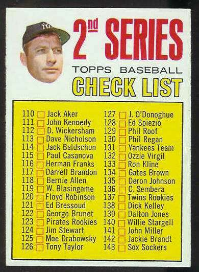 1967 Topps #103 MICKEY MANTLE - 2nd Series Checklist [#a] (Yankees) Baseball cards value
