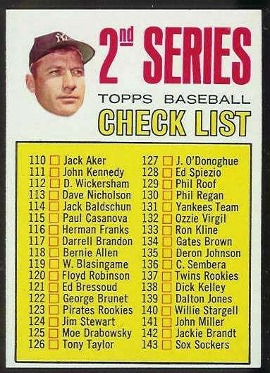 1967 Topps #103 MICKEY MANTLE - 2nd Series Checklist [#b] (Yankees) Baseball cards value