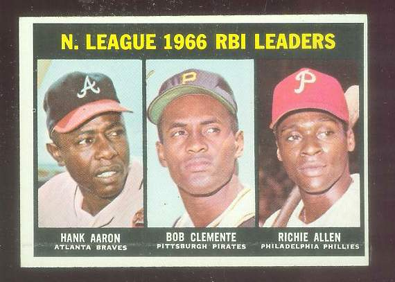 1967 Topps #242 N.L. RBI Leaders (Hank Aaron,Richie Allen,Roberto Clemente) Baseball cards value