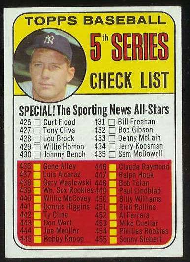 1969 Topps #412 Checklist Series #5 [#b] (Mickey Mantle photo/Yankees) Baseball cards value