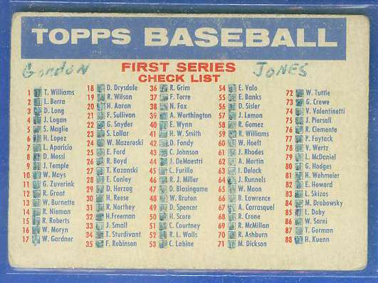 1957 Topps  #1/2 Checklist (1b - Big Blony back) [#sc] Baseball cards value