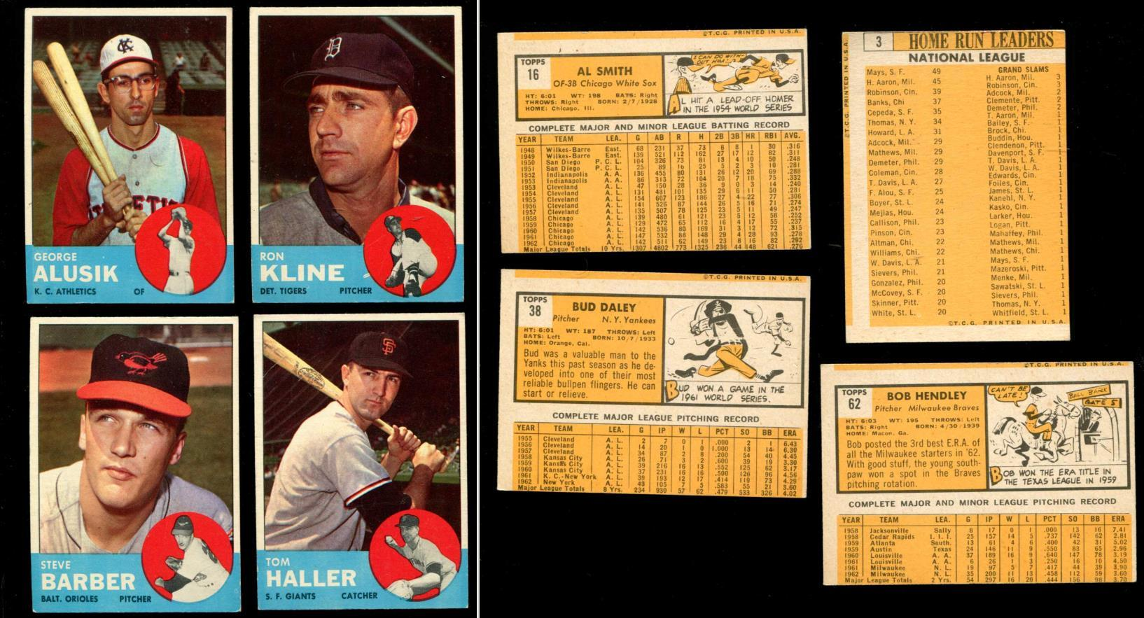 1963 Topps WRONG-BACK #  3 Ron Kline/NL HR Leaders (Tigers) Baseball cards value