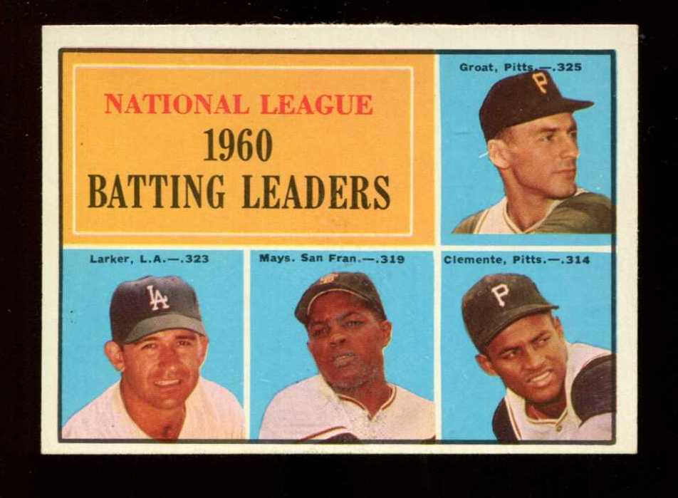1961 Topps # 41 N.L. Batting Leaders (Willie Mays/Roberto Clemente) Baseball cards value