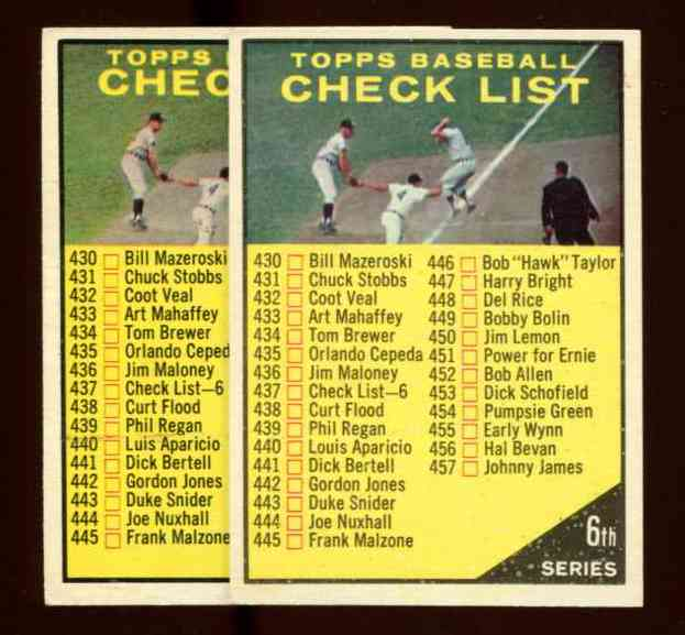 1961 Topps #437B Checklist #6 (VAR: #440 Luis Aparicio) Baseball cards value