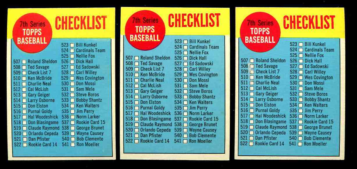 1963 Topps #509B Checklist - 7th Series [#f] 'Copyright to right' variation Baseball cards value