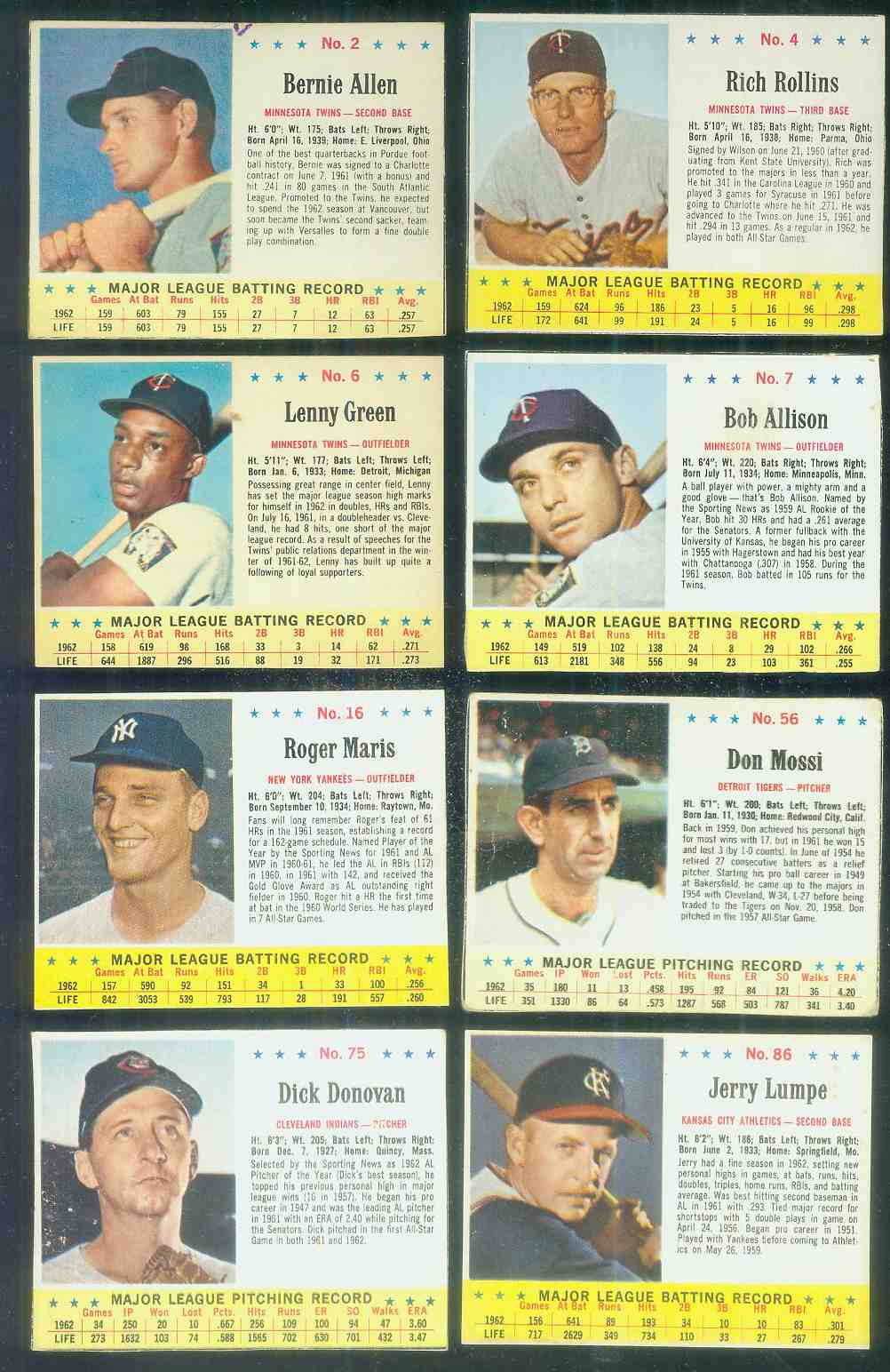1963 Jello #.16 Roger Maris (Yankees) Baseball cards value