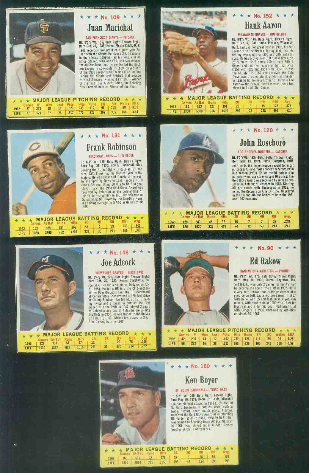 1963 Jello #109 Juan Marichal (Giants) Baseball cards value