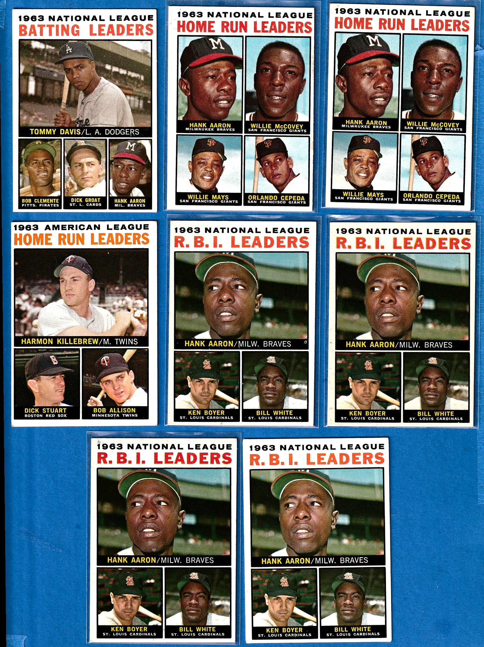 1964 Topps #  9 N.L. Home Run Leaders (Hank Aaron,Willie Mays) Baseball cards value
