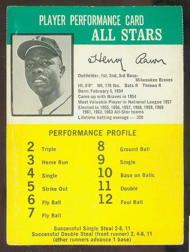 1964/1965 Challenge the Yankees #26 Hank Aaron (Braves) Baseball cards value
