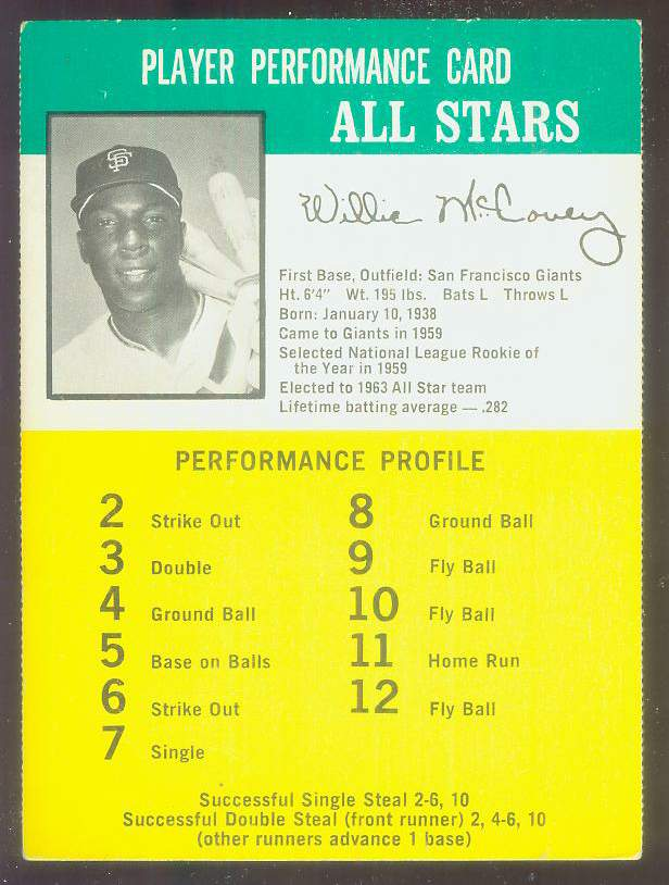 1964/1965 Challenge the Yankees #38 Willie McCovey [#a] (Giants) Baseball cards value