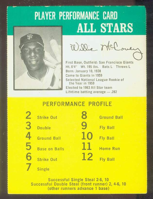 1964/1965 Challenge the Yankees #38 Willie McCovey [#b] (Giants) Baseball cards value
