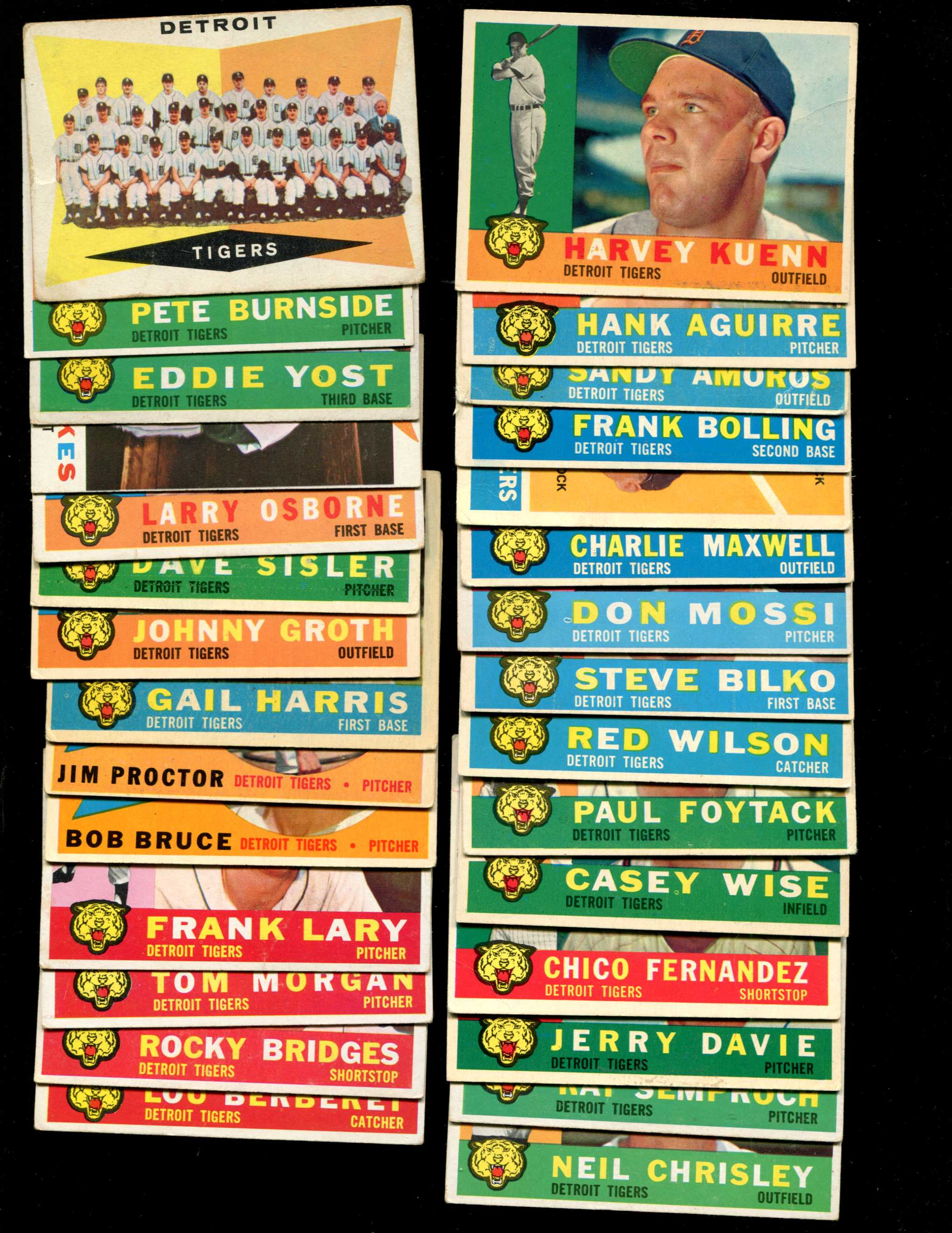 1960 Topps  - TIGERS Near Team Set/Lot (30/33 cards) Baseball cards value