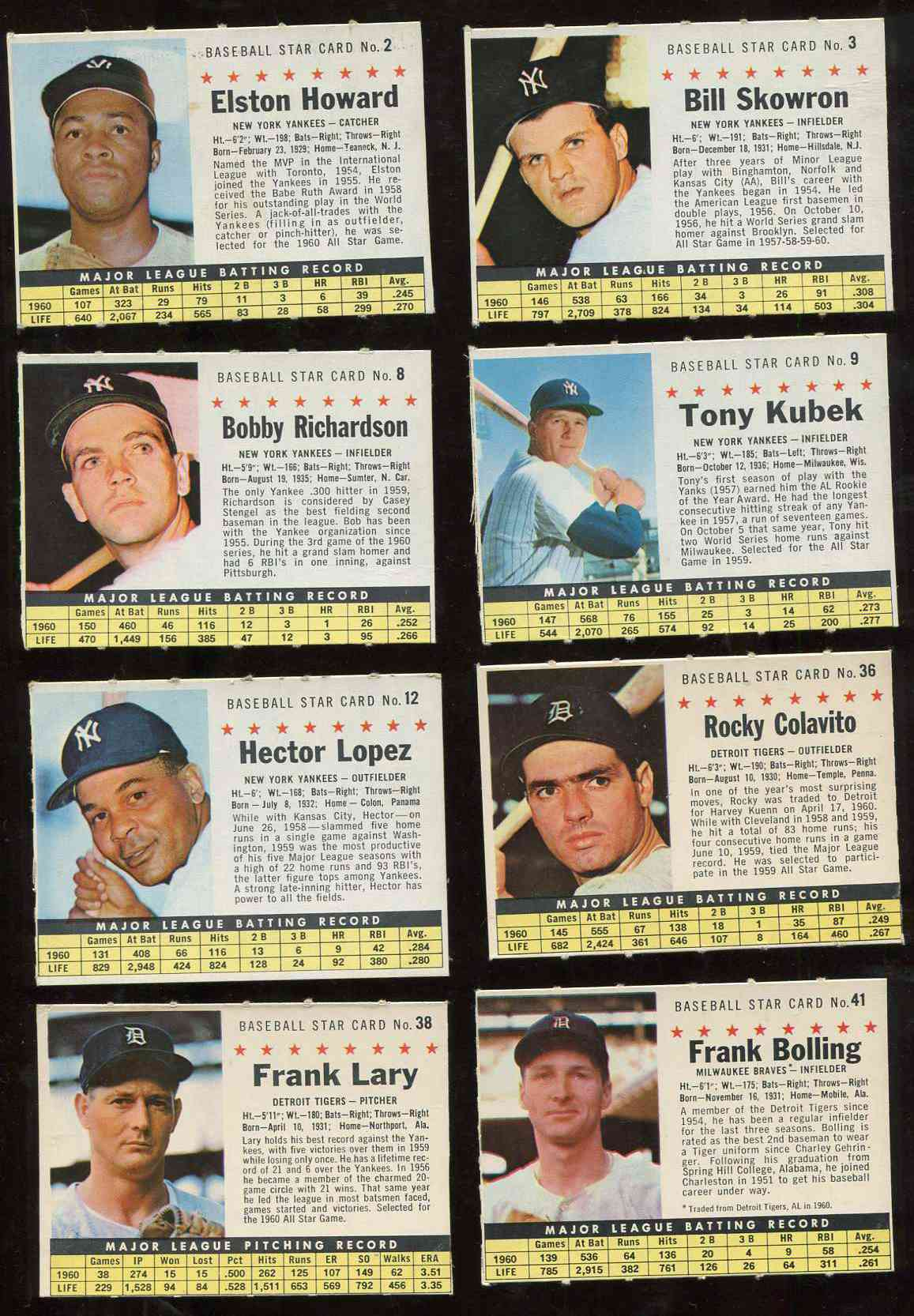1961 Post #..8 Bobby Richardson [COM] (Yankees) Baseball cards value
