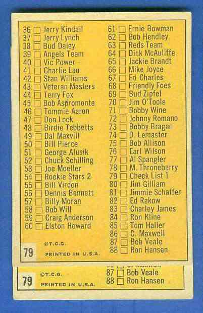 1963 Topps #.79 Checklist - 1st Series (6-1/2 x 6 mm box) Baseball cards value