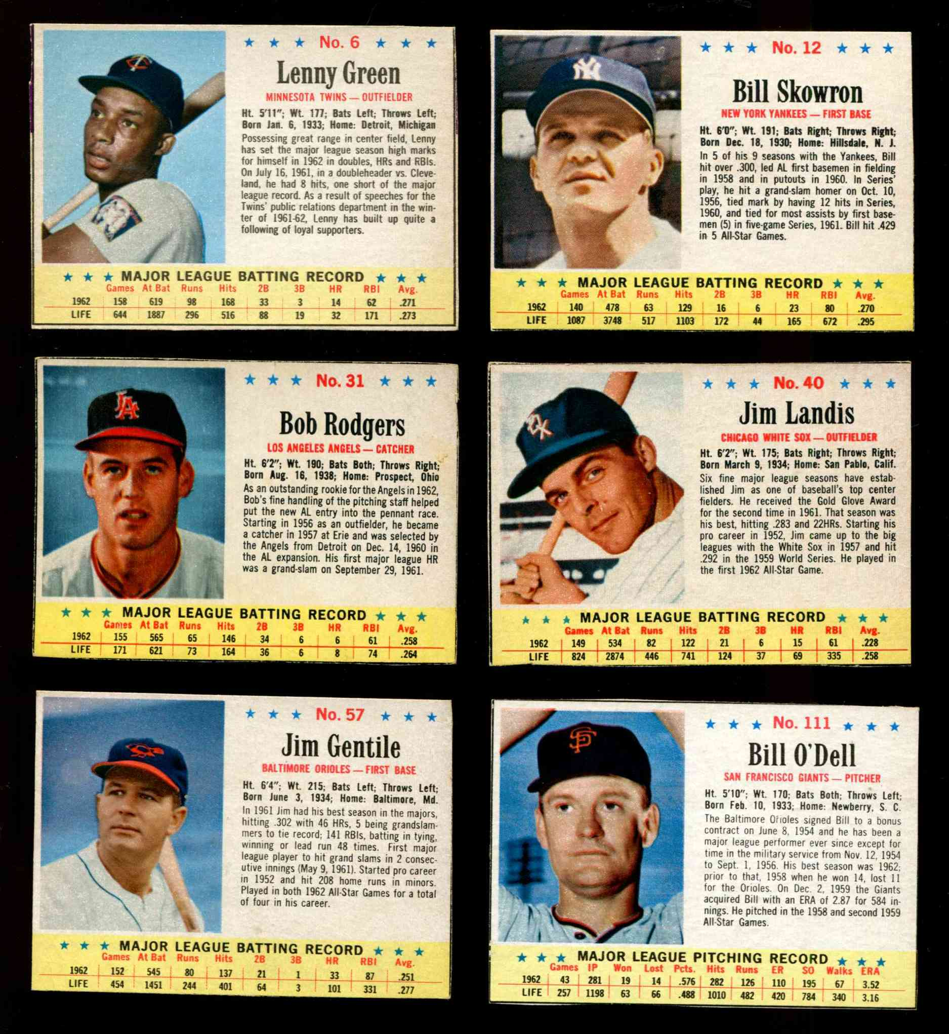 1963 Post #  6 Lenny Green SCARCE SHORT PRINT [#x] (Twins) Baseball cards value