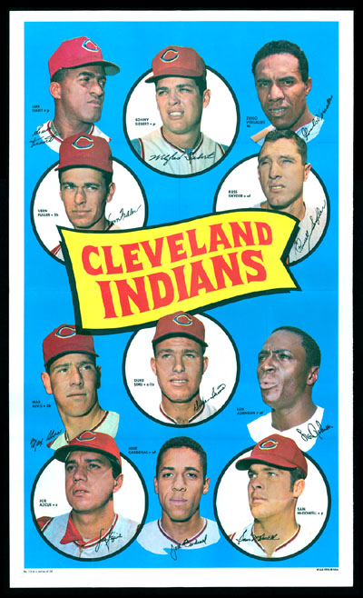 1969 Topps TEAM POSTERS #13 Cleveland Indians Baseball cards value