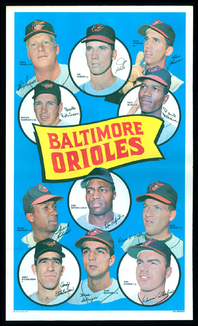 1969 Topps TEAM POSTERS #.5 Baltimore Orioles Baseball cards value