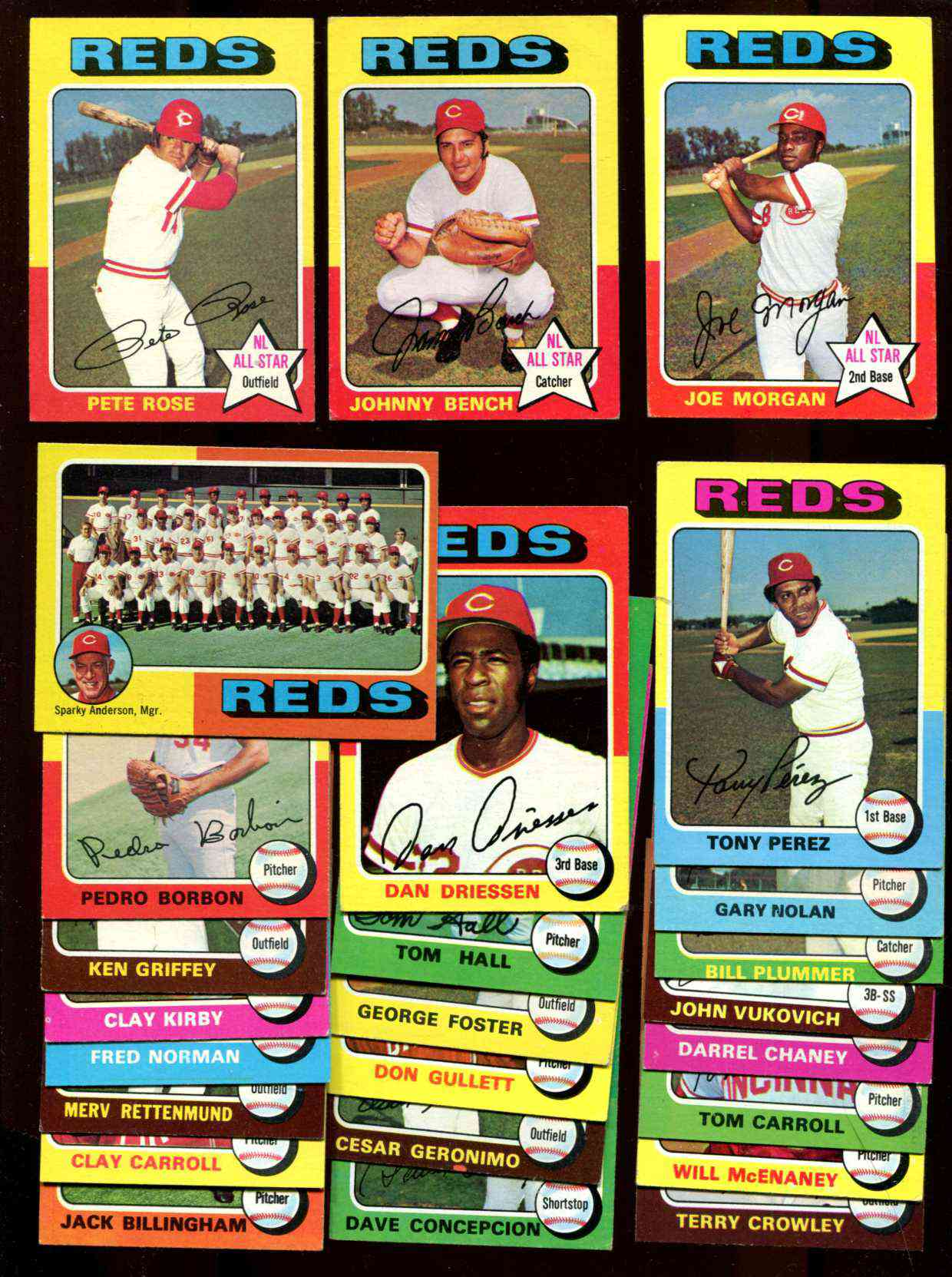 REDS - 1975 Topps COMPLETE TEAM SET (25 cards) Baseball cards value