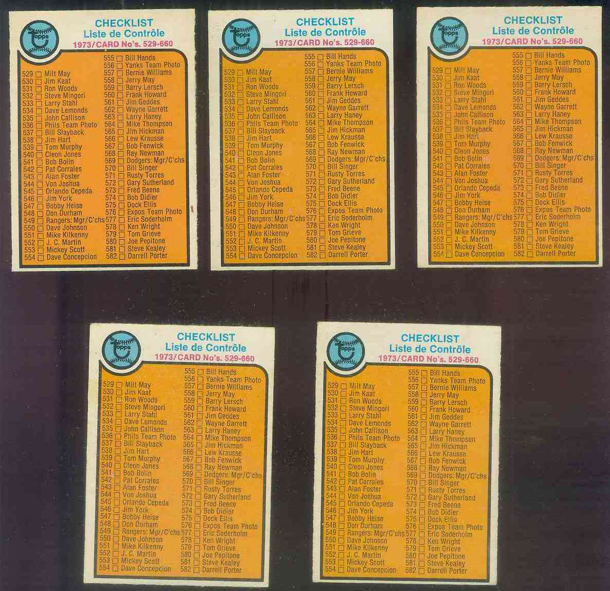 1973 O-Pee-Chee/OPC #588 Checklist [#e] (#529-660) Baseball cards value
