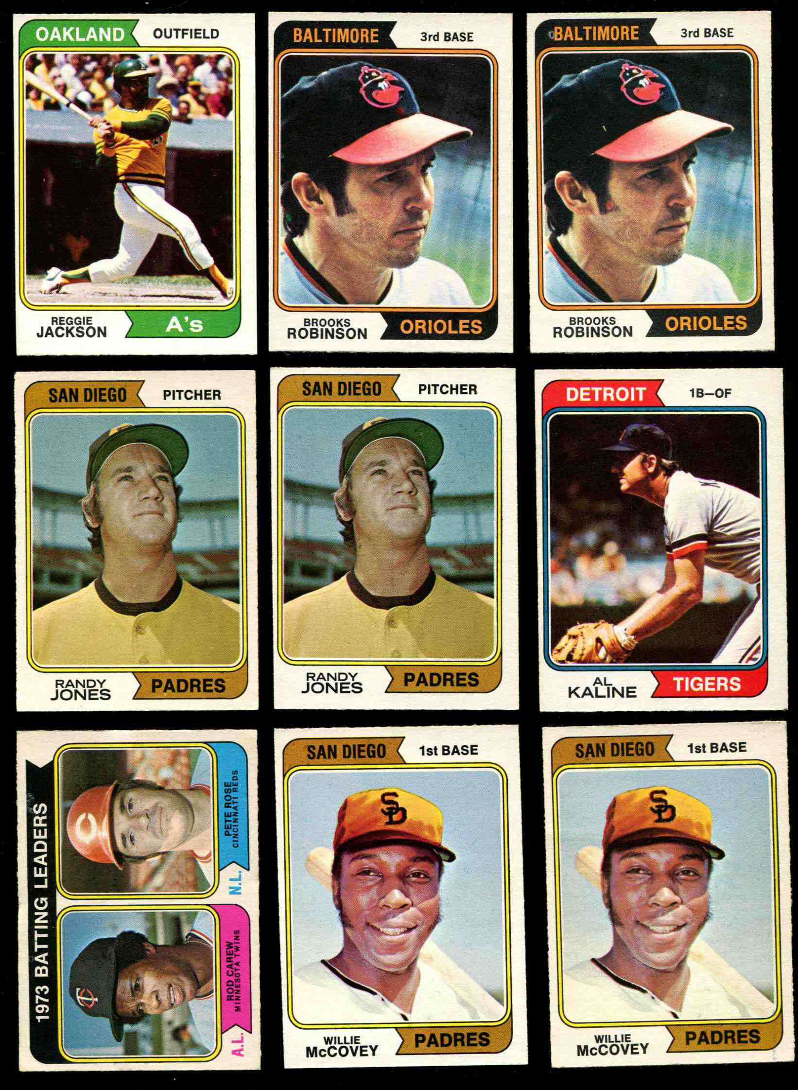 1974 O-Pee-Chee/OPC #201 Batting Leaders (with Rod Carew/Pete Rose) Baseball cards value