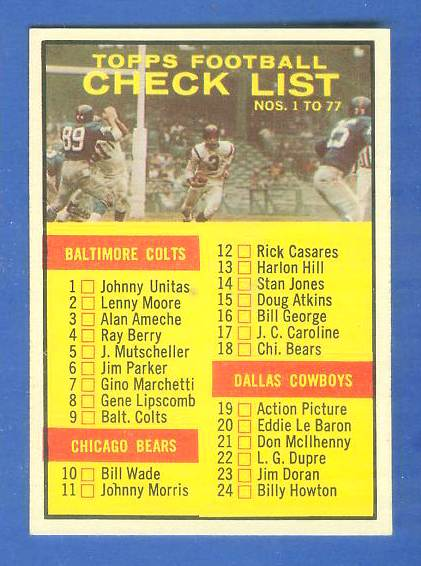1961 Topps FB #.67 Checklist #1-#77 [#a] Football cards value