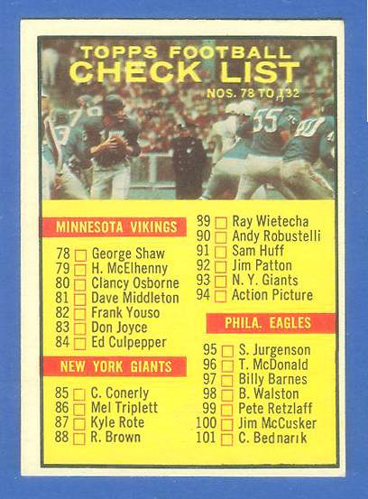 1961 Topps FB #122 Checklist #78-#132 [#a] Football cards value