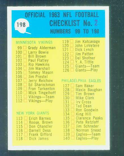 1964 Philadelphia FB #198 Checklist Football cards value