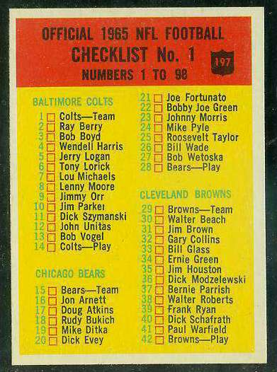 1965 Philadelphia FB #197 Checklist Football cards value