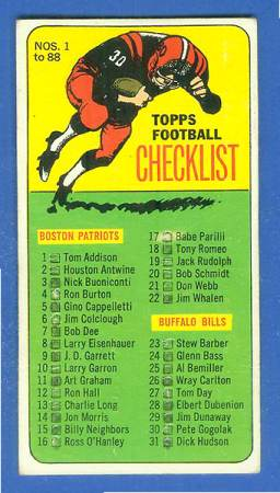 1965 Topps FB #.87 Checklist SHORT PRINT [#asc] Football cards value
