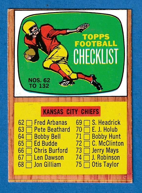 1966 Topps FB #132 Checklist Football cards value