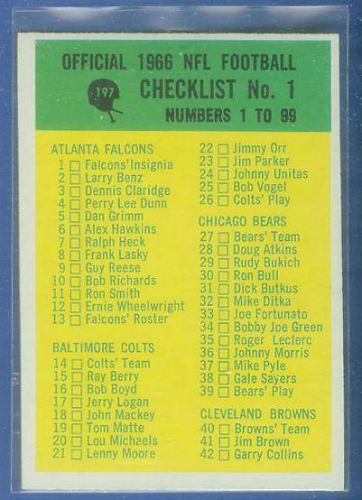 1966 Philadelphia FB #197 Checklist Football cards value