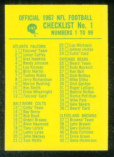 1967 Philadelphia FB #197 Checklist [#b] Football cards value