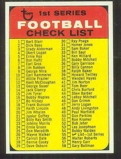 1968 Topps FB #.55 Checklist Football cards value