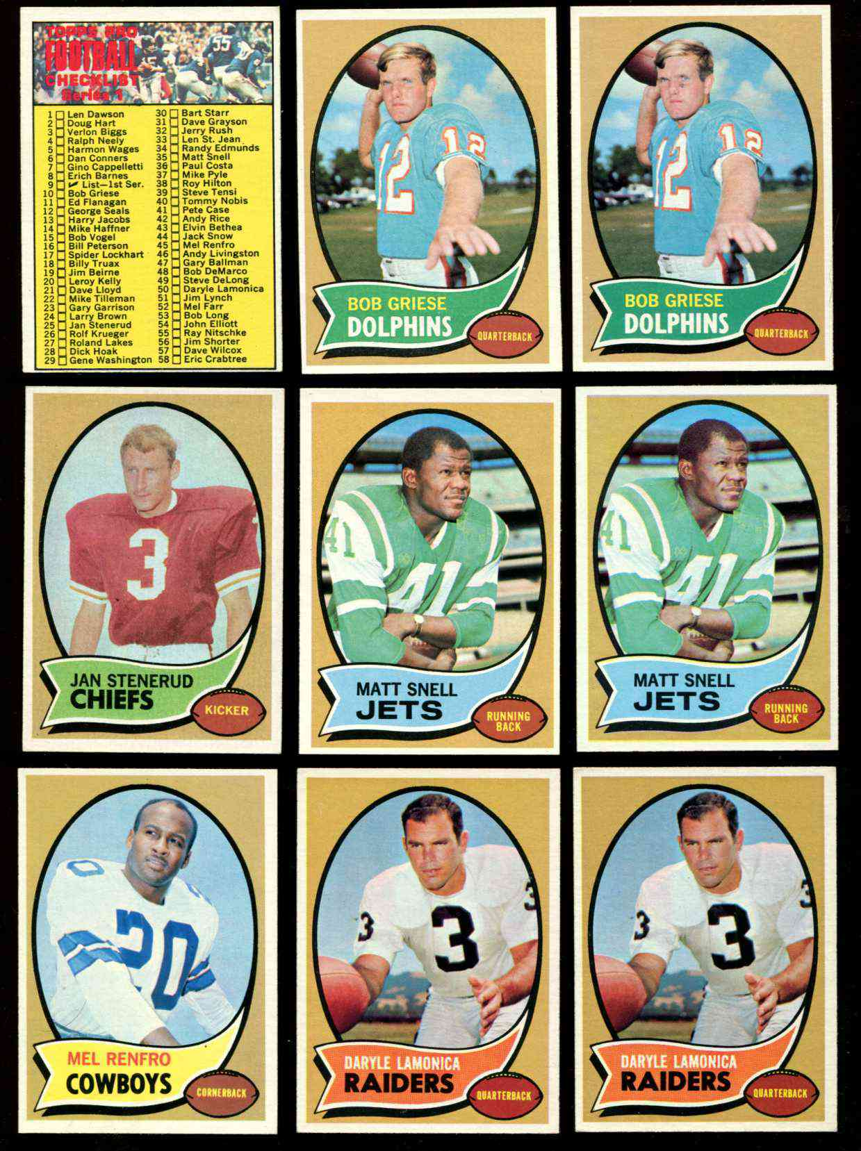 1970 Topps FB #  9 Checklist Football cards value